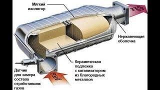 Очистка катализатора на Hyundai Solaris без демонтажа!!!