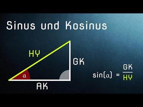 Sinus Und Kosinus Einfach Erklärt (Einführung)