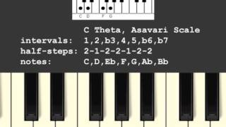 Thaat Asavari Scale/Ragni (Hindustani/Indian Music)
