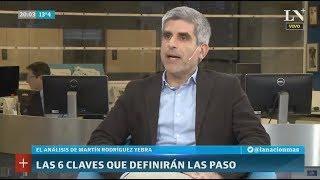 Martín Rodríguez Yebra: Las seis claves que definirán las PASO 2019