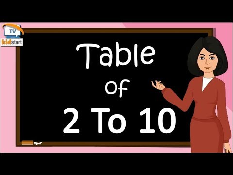 Multiplication Tables For Children 2 to 10 | Table 2 to 10 | Learn multiplication For kids