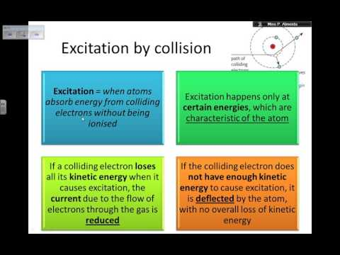Collisions of electrons with atoms  (Quantum Phenomena 3)