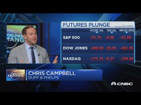 Campbell: China is expert at drawing things out