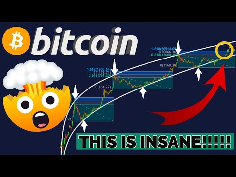 THIS BITCOIN CHART IS A COMPLETE GAME CHANGER!!!!!!!!! [here's A Very Good Reason Why......!!!!!!!!]