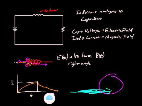 Intro to Inductors in DC circuits