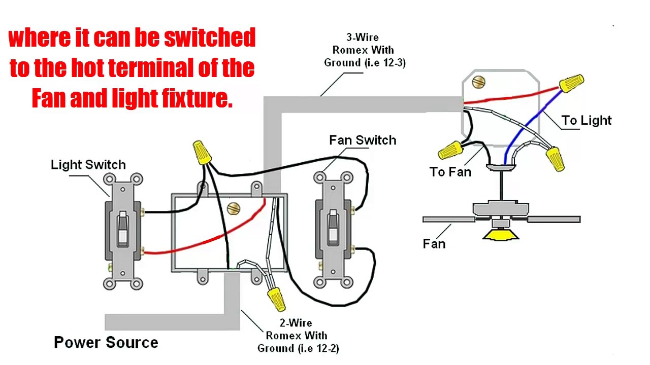 How To Wire Ceiling Fan With Light Switch - YouTube Hampton Bay Fan Light Way Switch Wiring Diagram on 3 speed fan switch diagram, hampton bay fan light wiring, hampton bay fan switch colors, hampton bay fan wires, hampton bay motor wiring diagram, hampton bay fan capacitor replacement, hampton bay fan schematic diagram, hampton bay fan pull switch, hampton bay fan wall switch, hampton bay ceiling fan wiring diagram, hampton bay fan speed switch diagram,