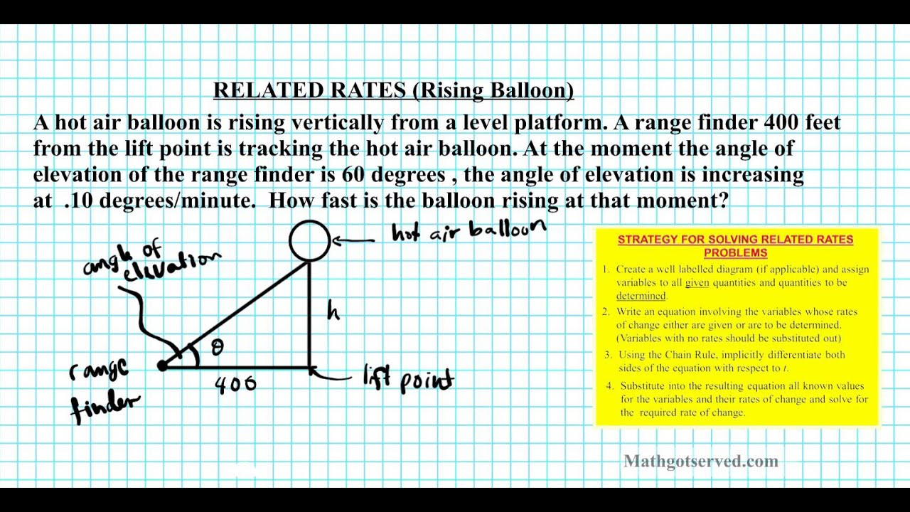 Related Rates Rising Balloon Ap Calculus Application Of - Sea level elevation finder