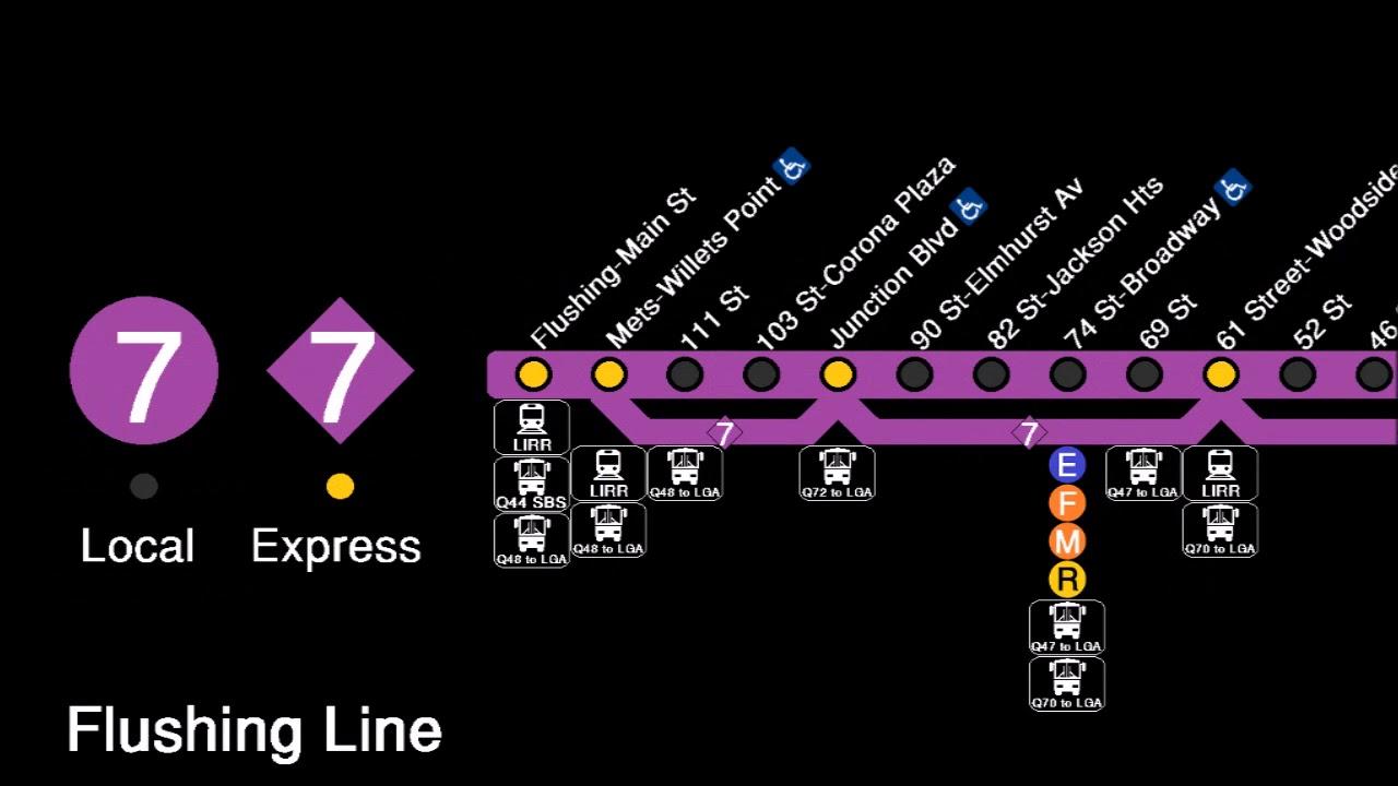 MTA New York City Transit Custom Strip Maps Slideshow - Part 2