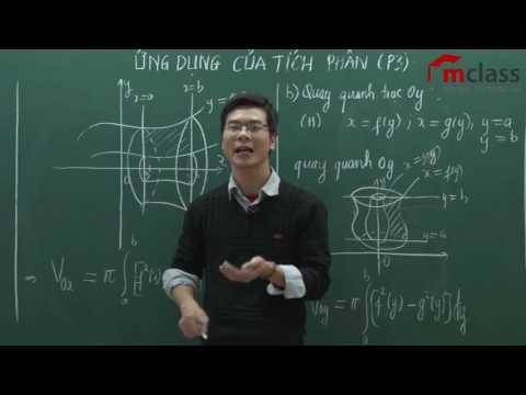 Ứng dụng tích phân tính thể tích tròn xoay