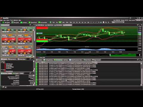 Plataforma ECN para Forex: Swordfish