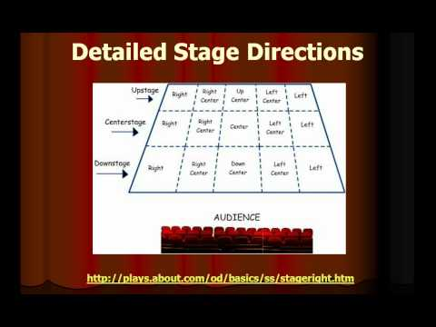 Types of Theater Stages
