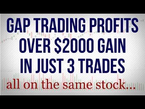 Over $2,000 gain on three trades in the same stock trading gaps