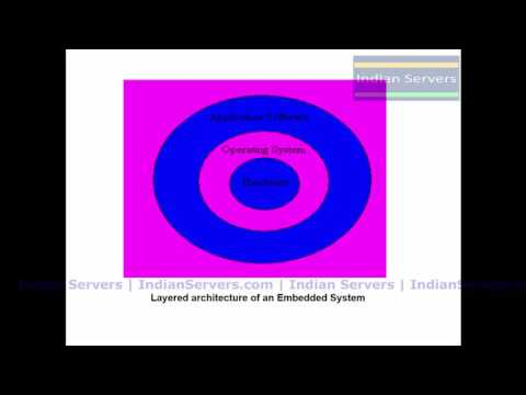 Introduction to Embedded Systems Part 1