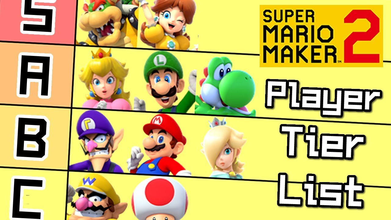 Super Mario Maker 2 Character Tier List Switch Youtube