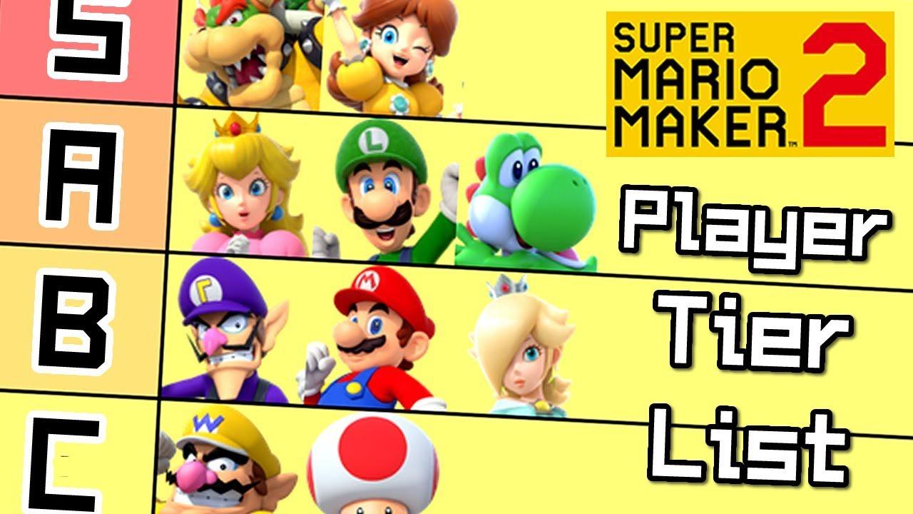Super Mario Maker 2 Character Tier List Switch