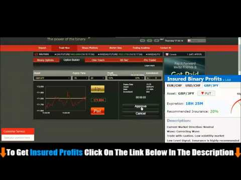 Insured Profits Scam - Binary Options Scam Brokers Exposed