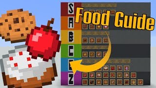What is the best Food In Minecraft?   Food Saturation Guide & Tier List
