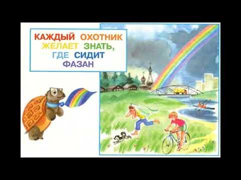 """Окружающий мир 1 класс ч.2, тема урока """"Почему радуга разноцветная?"""", с.40-41, Школа России."""