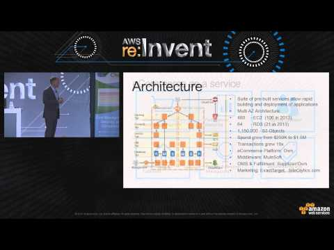 AWS re:Invent 2014 | SingPost eCommerce: re:Inventing Singapore Post