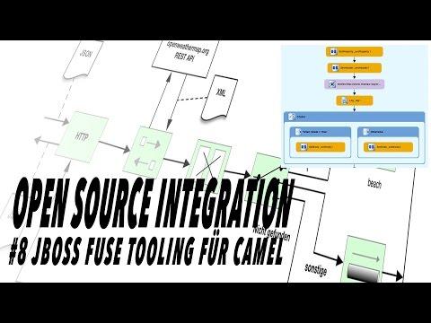 JBoss Fuse: Visual Route Editor für Apache Camel