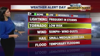 Weather Alert Day 1 p.m. update