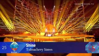 Eurovision Song Contest 2014 - My Top 37 [AFTER THE SHOW]