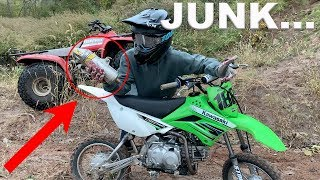 STRAIGHT PIPED PIT BIKE FAiL!! | Always Problems