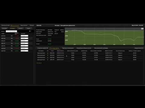 Публичный тест новой системы торговли 60 секундными опционами [день 1]