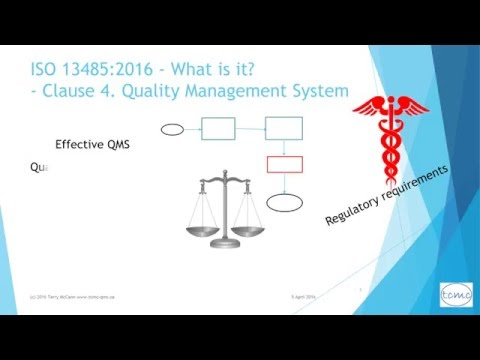 What is ISO 13485 for medical devices?