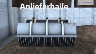 Biomasseheizkraftwerk Pfaffenhofen
