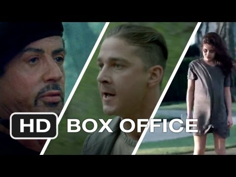 Weekend Box Office - Labor Day Weekend - Studio Earnings Report HD