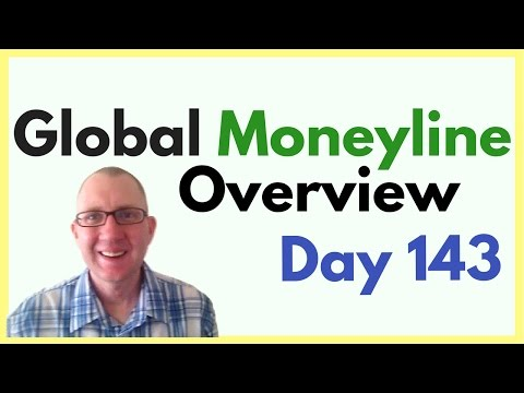 Global Moneyline Overview Day 143 - 5 Rules For Success Online
