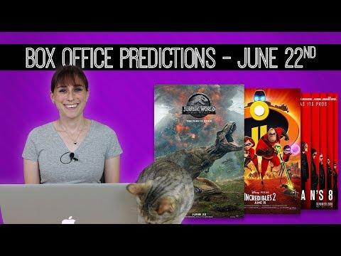 Jurassic World: Fallen Kingdom Box Office Predictions