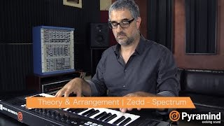 Download Theory & Arrangement Breakdown | Zedd - Spectrum MP3 song and Music Video