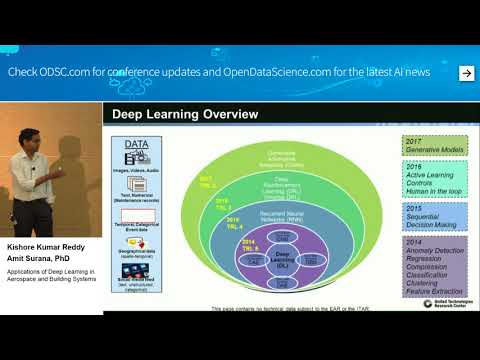 Applications of Deep Learning in Aerospace… – Kishore Reddy, Amit Surana, PhD | ODSC East 2018