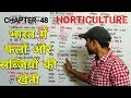 Popular Videos - Horticulture & Vegetable