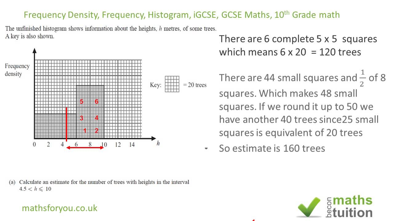 Frequency Density, Frequency Histogram, iGCSE, GCSE Maths ...