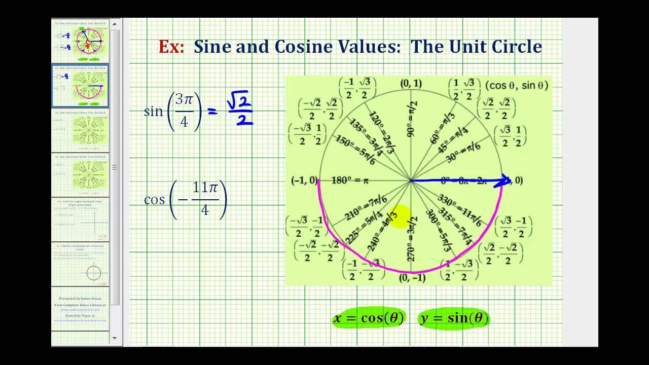 ex  sine and cosine values using the unit circle - multiples of pi  4 radians