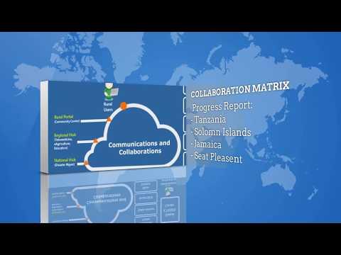 Collaboration Matrix - ICT4SIDS Partnership