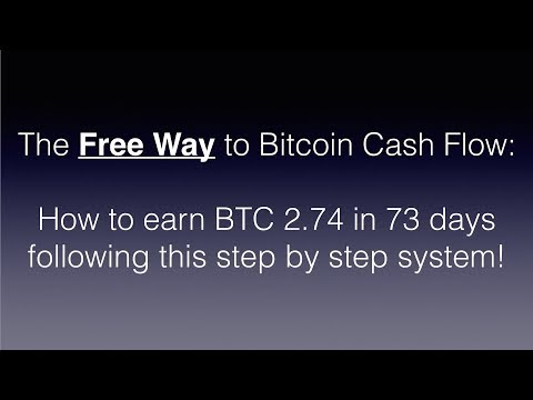 The InfinityTrafficBoost.com Free Way System Explained