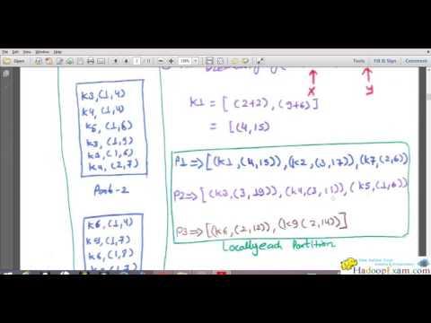 Spark : ReduceByKey Function Understand (Oreilly Spark, Cloudera CCA175 & CCP:DE575)