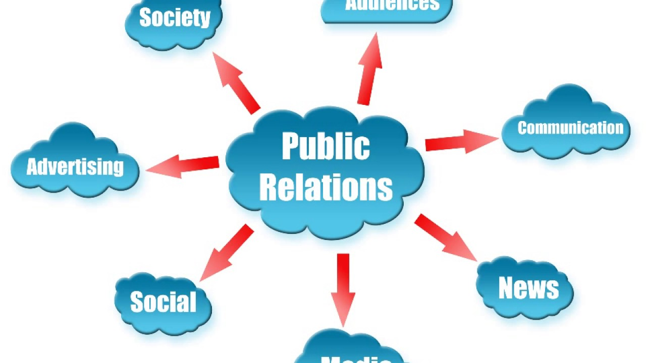 public relations consultancy Do you have a great story to tell about how you started your business, your community involvement or latest product launch but don't know how to get the word out.
