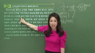 [2020학년도 고1 6월 학력평가 해설강의] 국어 (…
