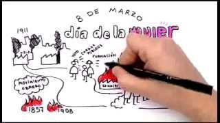 VIDEO pOR QUÉ DIA DE LA MUJER