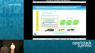 On-demand Disaster Recovery (DR) service enablement