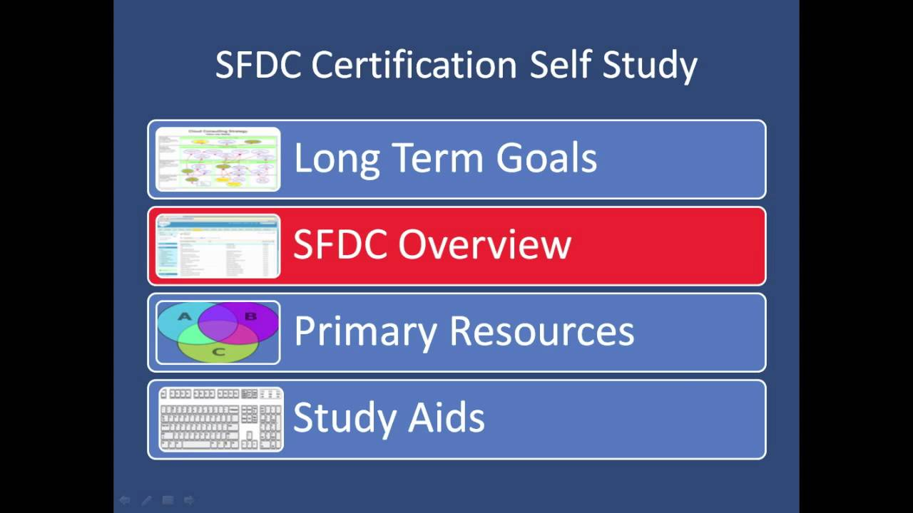 Sfdc Certified Administrator Self Study Video Blog Youtube