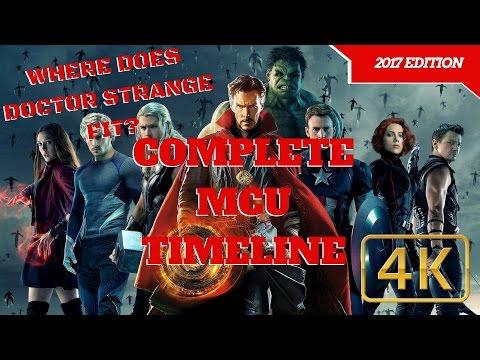 OUTDATED   Marvel Cinematic Universe Chronological Timeline ✗ (v1.0)