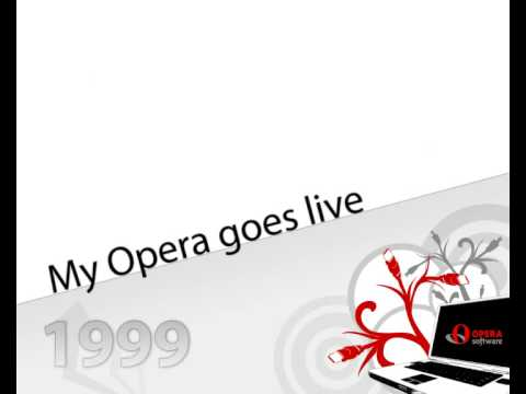 Twelve Years of Opera Software