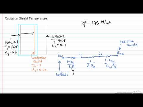 Temperature of a Radiation Shield