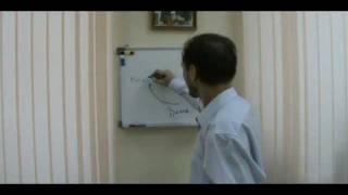 Су Джок терапия. Видеоурок 3. Силы природы 1.avi